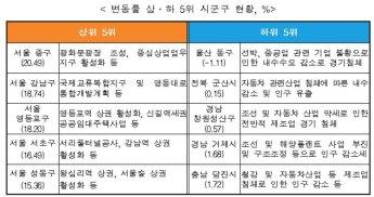 서울 땅값 12.35% 올랐다…12년만에 최대폭 상승