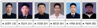 北도발 맞서 싸운 '제2연평해전 6용사' 6월 호국인물 선정