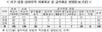 교육부, 인천 '붉은 수돗물' 피해학교 149곳에 특별지원금