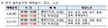 추석 열차 승차권 20~21일 예매…온라인 비중 확대