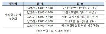 고용부-산업인력공단, 전국 5개 지역서 해외취업 설명회 개최
