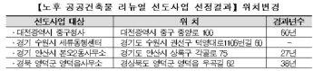대전 중구청사ㆍ영덕읍사무소, 복합문화공간으로 탈바꿈