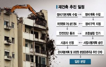 분양가·명칭·조합장 해임…둔촌주공 '끝없는 진통'