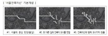 서울시, 자체 건축자산 브랜드·디자인 개발