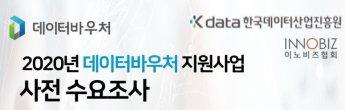'데이터 구매' 바우처 지원…이노비즈協-데이터산업진흥원 협력