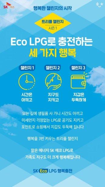 SK가스, 고객 대상 서비스 강화…'행복충전' 멤버십 대상 이벤트