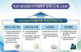 부산시, 스마트 치과기공소 환경개선 지원