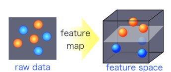 양자 인공지능 알고리즘 개발.. AI를 뛰어넘는다