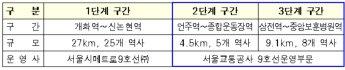 서울지하철 9호선 10일부터 파업 예고 … 비상수송대책 마련