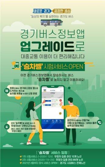경기도, 버스 무정차 사라진다…전국 최초 '승차벨 서비스' 도입