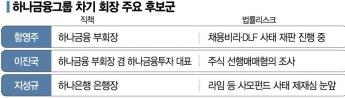 하나금융, 회추위 본격 가동…힘 실리는 '김정태 재연임론'