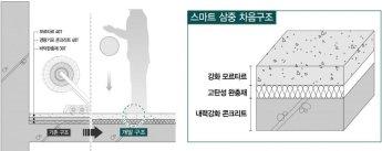 층간소음 사라진다…대우건설 '3중 바닥구조' 특허 개발