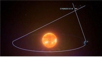 인류 최초 발견 '백조자리 X-1 블랙홀' 정체 밝혔다