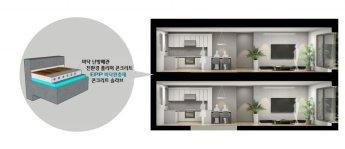 """""""층간소음 제로화""""…롯데건설, 소음진동 전담부서 신설"""