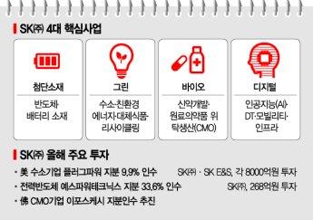 최태원號 SK의 '성공 투자'