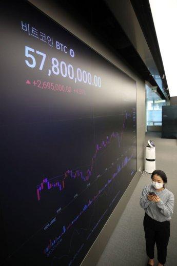 [비트코인 지금]기관 유입·유동성 확대 기조에 5700만원대 회복