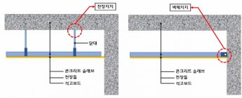 롯데건설 ,층간소음 잡는 '벽체지지형 천장시스템' 개발