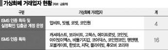 업비트냐 빗썸이냐…'1호 신고 수리 가상화폐 거래소' 언제 나오나