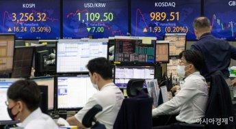[포토]코스피 상승-원달러환율 하락 출발