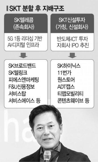 [SKT기업분할]반도체 M&A 이어질듯…SKT발 '딥체인지' 본격화