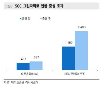 """[클릭 e종목]""""SGC에너지, 숨겨진 유가 상승 수혜주"""""""
