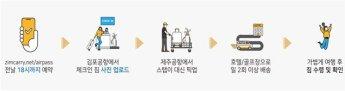 김포공항에서 보낸 짐, 제주도 숙소에서 바로 찾는다