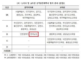 """민형배 """"이낙연 후보, 도지사시절 공약이행률 26.3%인데…진실 밝혀주세요"""""""