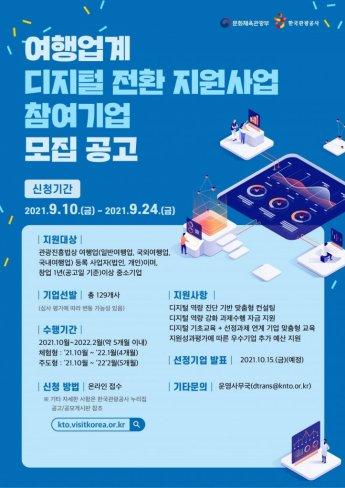 관광공사, '2021 여행업계 디지털 전환 지원 사업' 참여기업 2차 모집