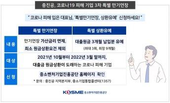 중진공, 코로나19 피해 中企 3차 특별 만기연장