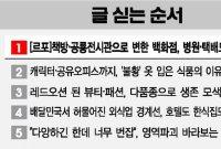 [유통 빅블러]캐릭터·공유오피스까지, '불황' 옷 입은 식품의 이유있는 영역파괴