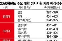 """""""서울대 정시 최소 400점 넘어야 지원 가능"""" … 의예과는 405~406점"""