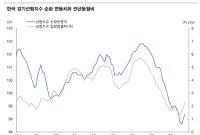[2020 재테크기상도]낮아진 금리인하 가능성…채권투자 매력 '뚝'
