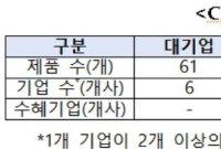 韓 중소·벤처기업 34개 '2020 CES' 혁신상