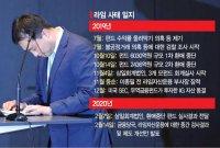 라임펀드 1인당 판매액 신한은행 4.3억 최다
