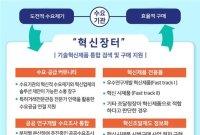 조달청, 혁신조달 플랫폼  '혁신장터' 개통