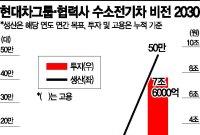 [단독]수소연료전지 해외 첫 기지, 中 광저우에 세운다