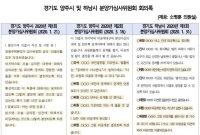 [2020국감]분양가 심사 '투명하게 공개'?… '문제되니 감추자'