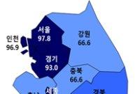 """""""수도권 분양 시장 조심스럽게 '회복' 기대감"""""""