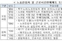 """""""정부 노조법안 통과시, 노사분쟁 증가 우려 높아"""""""