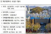 대구·대전 등 노후 공공건축물, 시민 친화적 공간으로 재탄생