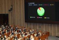 내년 예산 558조, 본회의 통과…역대 최대 규모(종합)