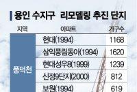 수도권 리모델링 바람…수지 현대 등 조합설립 잇따라