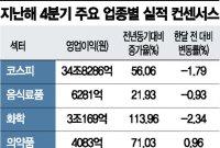 조정장은 기회…경기민감·실적개선株 주목