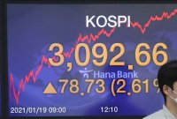 돌아온 기관·외국인 덕에 코스피 2.6% 상승마감