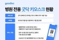 케어랩스 굿닥, 'QR체크인' 출시 한 달 만에 사용 건 수 10만 돌파