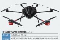 혹독한 구조조정 성공한 두산그룹, 수소 엔진 달고 '질주'