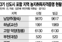 [단독][프리패스 농지자격③]3기 신도시, 증명서 발급률 100% 육박