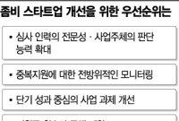 """[K스타트업 대전환]지원금 수조원 풀렸지만…""""심사 전문성 확보 숙제"""""""