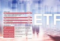 액티브ETF 8종 동학개미 관심 집중…한달새 626억 순매수