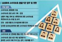 삼성화재 CEO 직속 소비자보호총괄 조직 '막강 권한'(종합)
